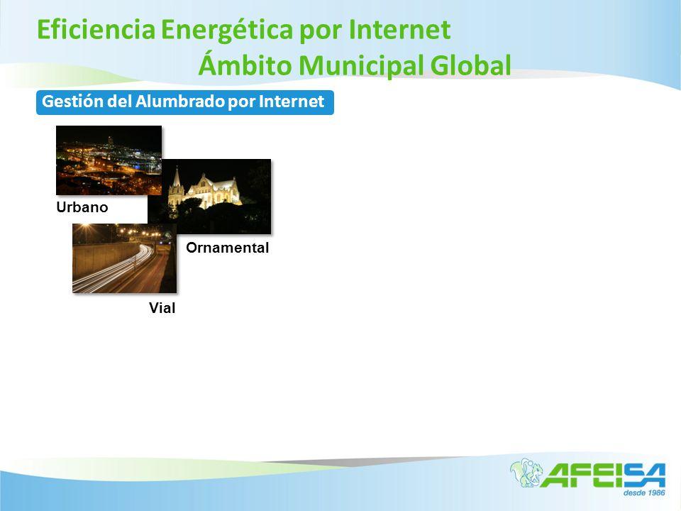 Eficiencia Energética por Internet Sistema Telegestión Alumbrado Gestión del Alumbrado por Internet Aplicación de Medidas de Ahorro Mando del sistema de Ahorro de energía Supervisión de diferentes sistemas de AhorroAjustar los Encendidos y Apagados del alumbrado