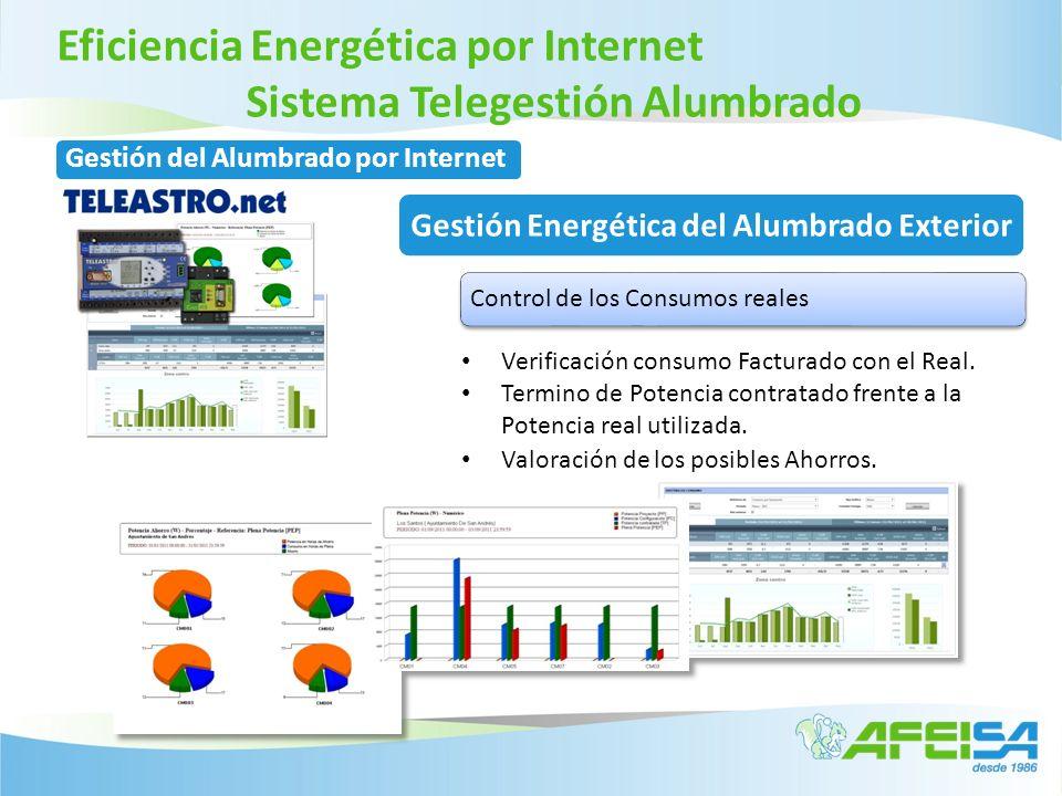 Eficiencia Energética por Internet Sistema Telegestión Alumbrado Verificación consumo Facturado con el Real. Termino de Potencia contratado frente a l