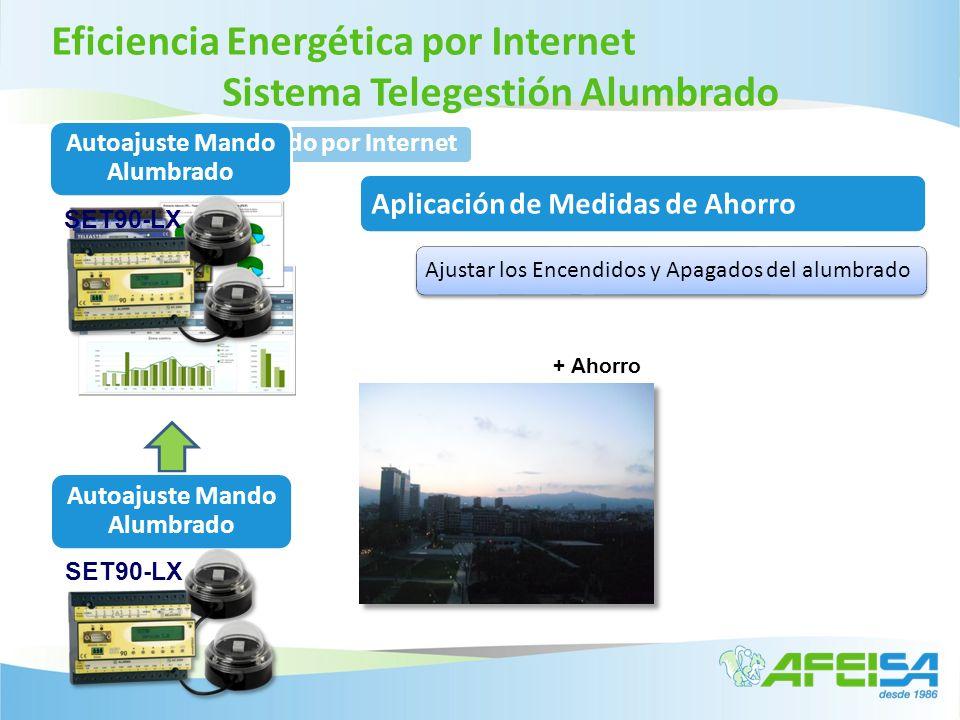 Eficiencia Energética por Internet Sistema Telegestión Alumbrado + Ahorro Gestión del Alumbrado por Internet Aplicación de Medidas de Ahorro Ajustar l