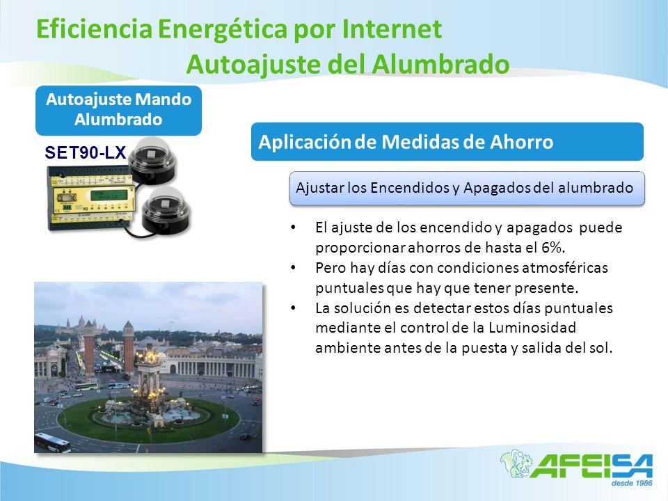 Eficiencia Energética por Internet Autoajuste del Alumbrado Aplicación de Medidas de Ahorro Ajustar los Encendidos y Apagados del alumbrado El ajuste