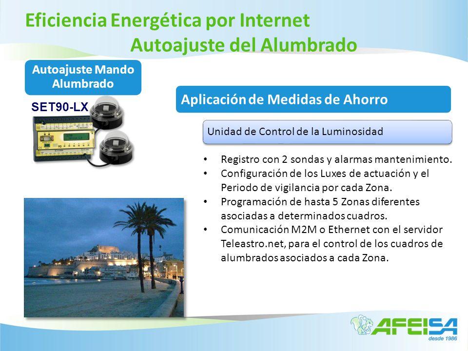 Eficiencia Energética por Internet Autoajuste del Alumbrado Aplicación de Medidas de Ahorro Unidad de Control de la Luminosidad Registro con 2 sondas