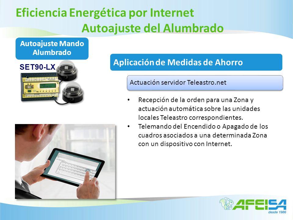 Eficiencia Energética por Internet Autoajuste del Alumbrado Aplicación de Medidas de Ahorro Actuación servidor Teleastro.net Recepción de la orden par