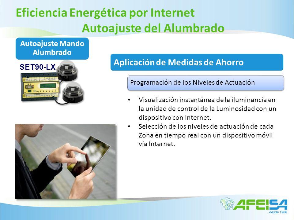 Eficiencia Energética por Internet Autoajuste del Alumbrado Aplicación de Medidas de Ahorro Programación de los Niveles de Actuación Visualización ins
