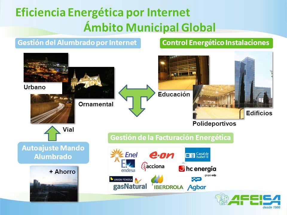 Eficiencia Energética por Internet Ámbito Municipal Global Vial Urbano Ornamental Autoajuste Mando Alumbrado Control Energético Instalaciones Educació