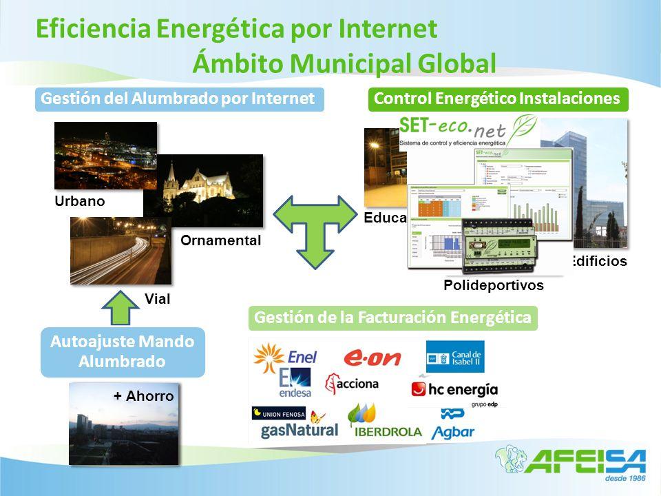 Educación Edificios Polideportivos Eficiencia Energética por Internet Ámbito Municipal Global Vial Urbano Ornamental Autoajuste Mando Alumbrado Contro