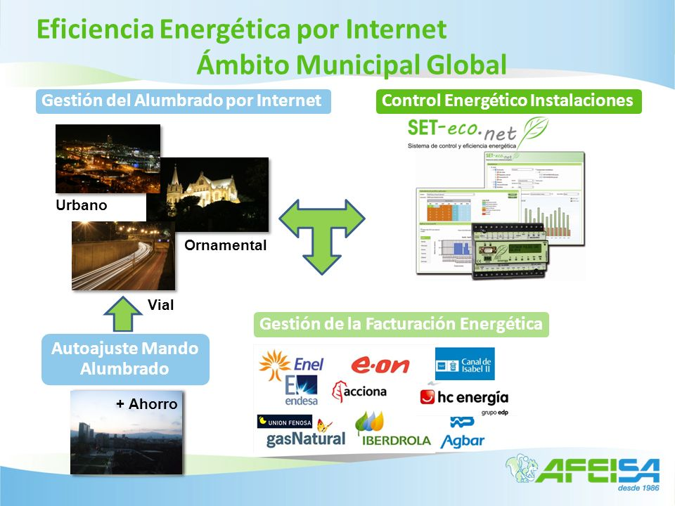 Eficiencia Energética por Internet Ámbito Municipal Global Vial Urbano Ornamental
