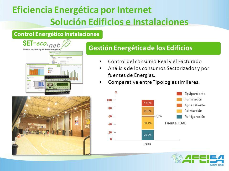 Eficiencia Energética por Internet Solución Edificios e Instalaciones Gestión Energética de los Edificios Control del consumo Real y el Facturado Anál