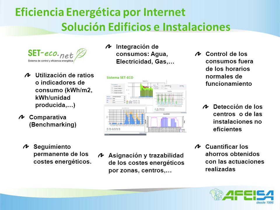Comparativa (Benchmarking) Utilización de ratios o indicadores de consumo (kWh/m2, kWh/unidad producida,…) Integración de consumos: Agua, Electricidad