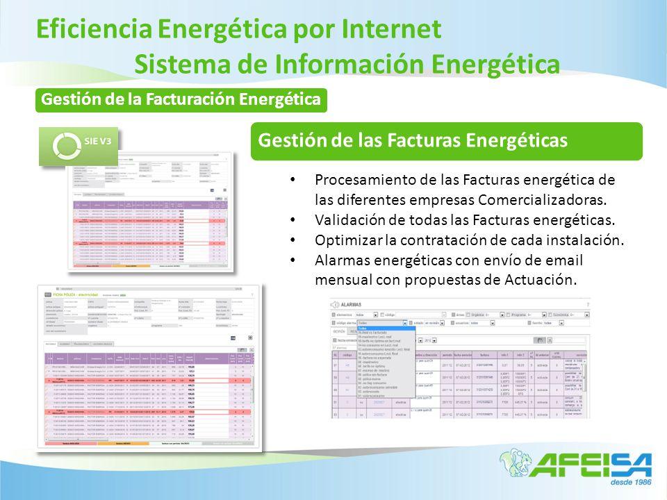 Eficiencia Energética por Internet Sistema de Información Energética Gestión de las Facturas Energéticas Procesamiento de las Facturas energética de l