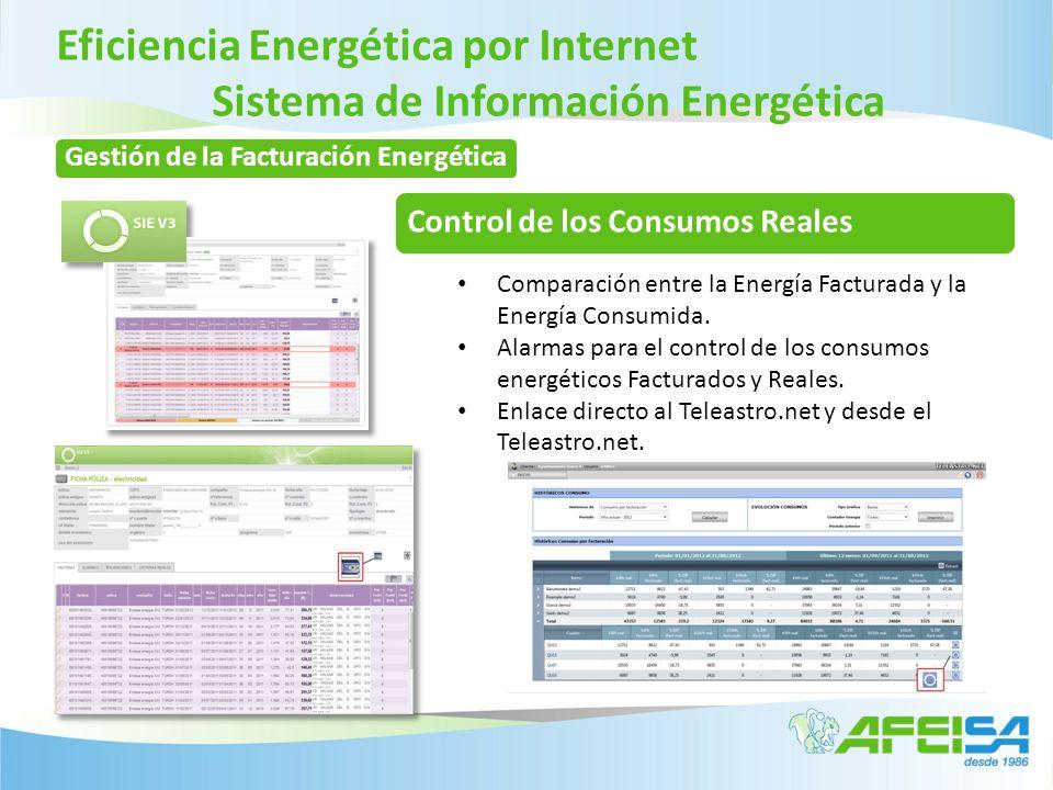 Eficiencia Energética por Internet Sistema de Información Energética Control de los Consumos Reales Comparación entre la Energía Facturada y la Energí