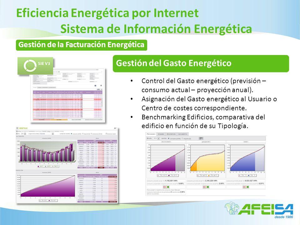 Eficiencia Energética por Internet Sistema de Información Energética Gestión del Gasto Energético Control del Gasto energético (previsión – consumo ac