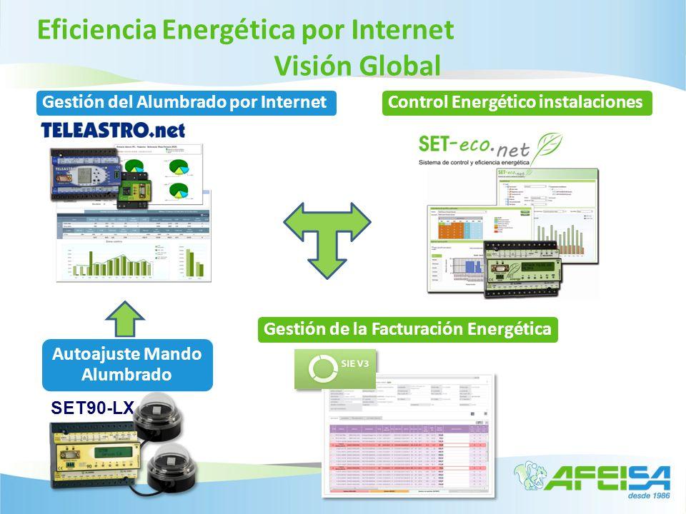 Eficiencia Energética por Internet Visión Global Gestión del Alumbrado por Internet Gestión de la Facturación Energética Control Energético instalacio
