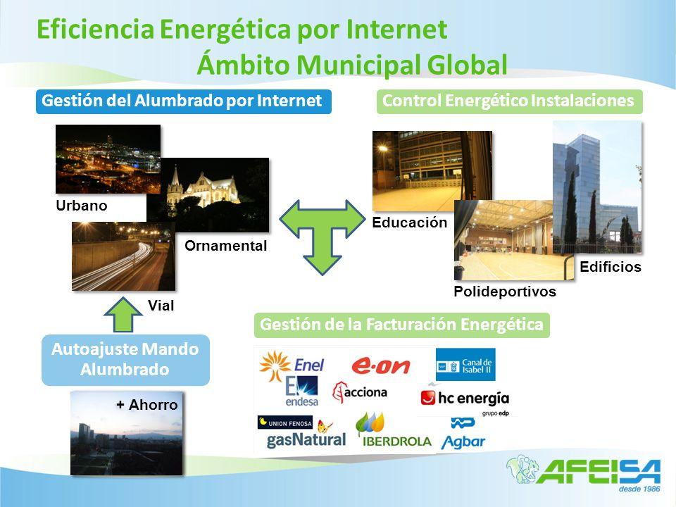 Gestión del Alumbrado por Internet Eficiencia Energética por Internet Ámbito Municipal Global Vial Urbano Ornamental Autoajuste Mando Alumbrado Control Energético Instalaciones Educación Edificios Polideportivos