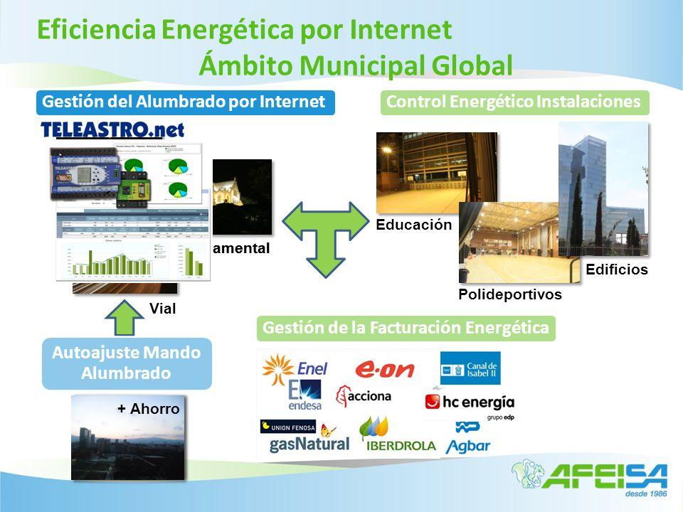 Gestión del Alumbrado por Internet Eficiencia Energética por Internet Ámbito Municipal Global Vial Urbano Ornamental Autoajuste Mando Alumbrado Contro