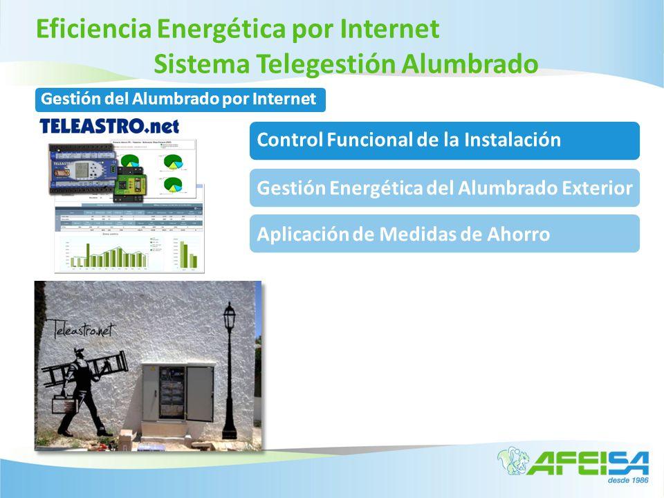Eficiencia Energética por Internet Autoajuste del Alumbrado Aplicación de Medidas de Ahorro Actuación servidor Teleastro.net Recepción de la orden para una Zona y actuación automática sobre las unidades locales Teleastro correspondientes.