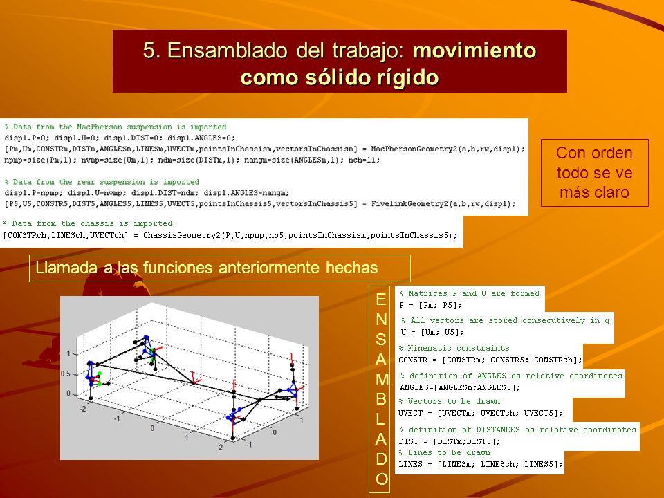 5. Ensamblado del trabajo: movimiento como sólido rígido Llamada a las funciones anteriormente hechas ENSAMBLADOENSAMBLADO Con orden todo se ve m á s
