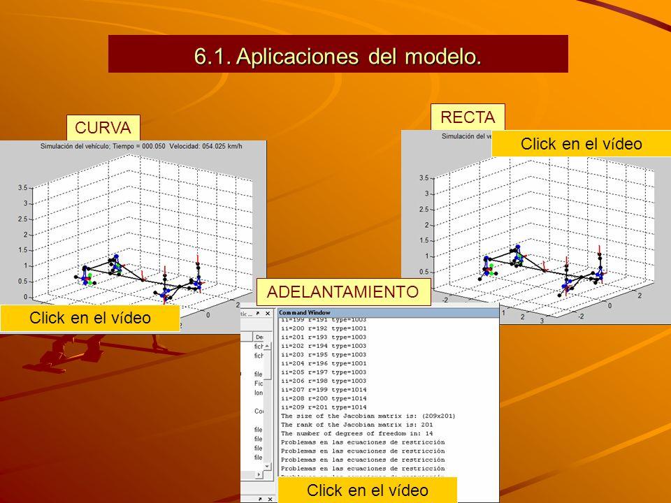 6.1. Aplicaciones del modelo. CURVA RECTA ADELANTAMIENTO Click en el v í deo