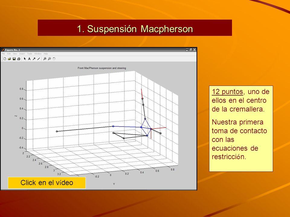 1. Suspensión Macpherson 12 puntos, uno de ellos en el centro de la cremallera. Nuestra primera toma de contacto con las ecuaciones de restricci ó n.