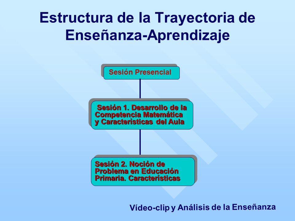 Estructura de la Trayectoria de Enseñanza-Aprendizaje Sesión Presencial Vídeo-clip y Análisis de la Enseñanza Sesión 1.
