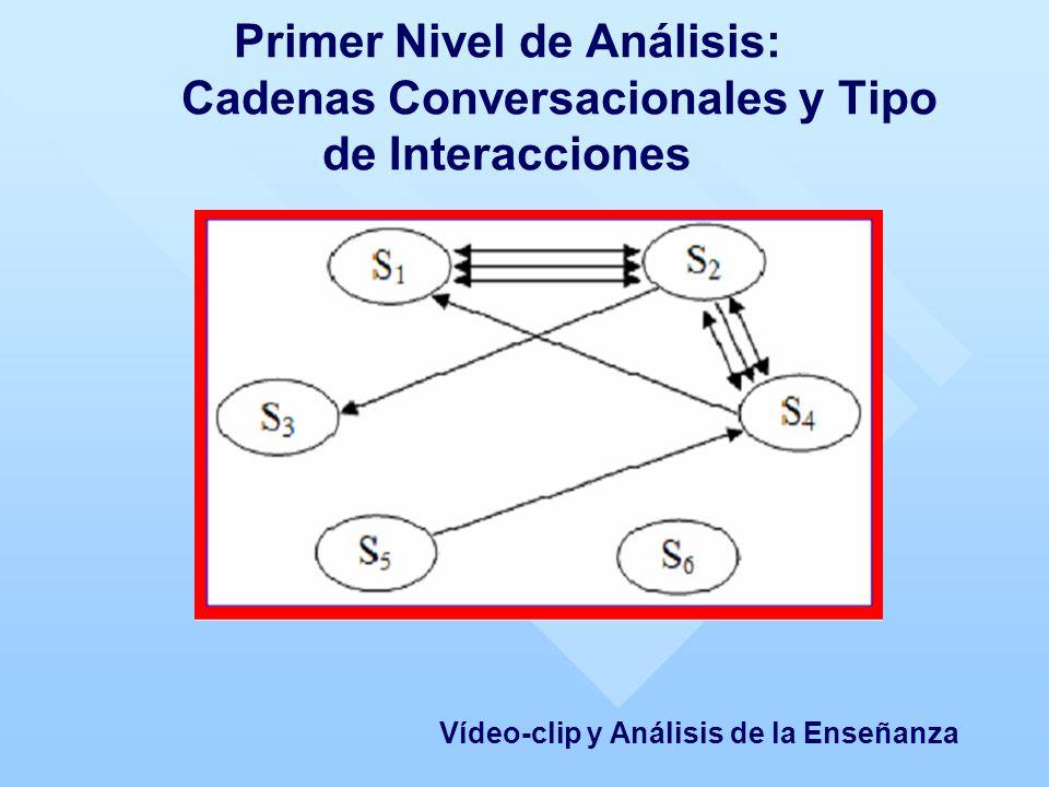 Primer Nivel de Análisis: Cadenas Conversacionales y Tipo de Interacciones Vídeo-clip y Análisis de la Enseñanza