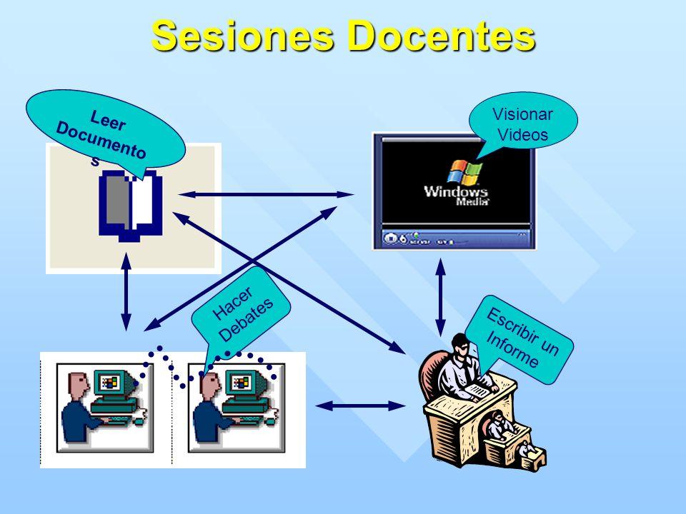 Sesiones Docentes Leer Documento s Visionar Videos Hacer Debates Escribir un Informe