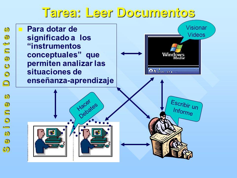 Tarea: Leer Documentos Visionar Videos Para dotar de significado a los instrumentos conceptuales que permiten analizar las situaciones de enseñanza-aprendizaje Escribir un Informe Hacer Debates S e s i o n e s D o c e n t e s
