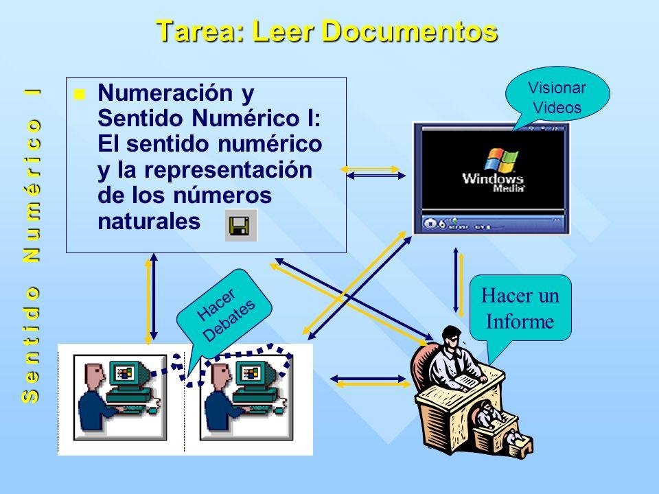 Tarea: Leer Documentos Visionar Videos Hacer un Informe Numeración y Sentido Numérico I: El sentido numérico y la representación de los números naturales Hacer Debates S e n t i d o N u m é r i c o I