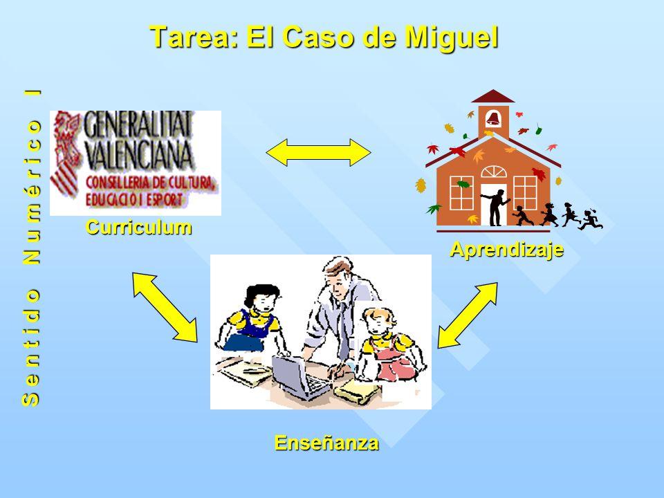 Tarea: El Caso de Miguel Aprendizaje Enseñanza Curriculum S e n t i d o N u m é r i c o I
