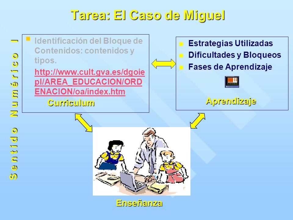 Tarea: El Caso de Miguel Enseñanza Curriculum Identificación del Bloque de Contenidos: contenidos y tipos.