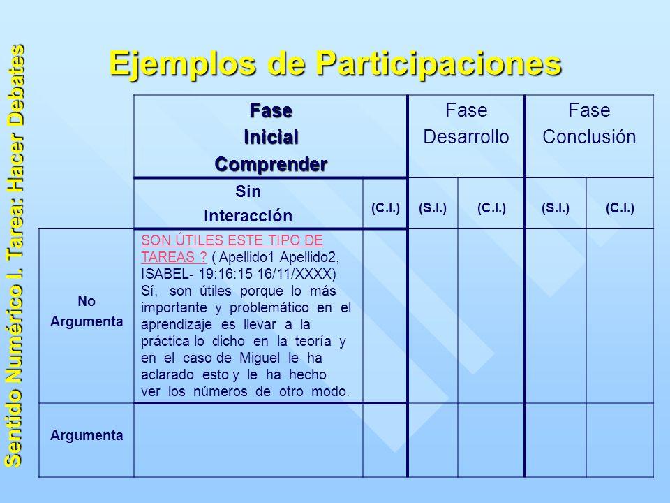 Ejemplos de Participaciones FaseInicialComprender Fase Desarrollo Fase Conclusión Sin Interacción (C.I.)(S.I.)(C.I.)(S.I.)(C.I.) No Argumenta SON ÚTILES ESTE TIPO DE TAREAS SON ÚTILES ESTE TIPO DE TAREAS .