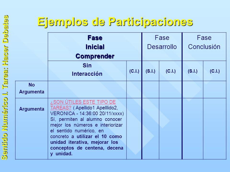 Ejemplos de Participaciones FaseInicialComprender Fase Desarrollo Fase Conclusión Sin Interacción (C.I.)(S.I.)(C.I.)(S.I.)(C.I.) No Argumenta ¿SON ÚTILES ESTE TIPO DE TAREAS ¿SON ÚTILES ESTE TIPO DE TAREAS.