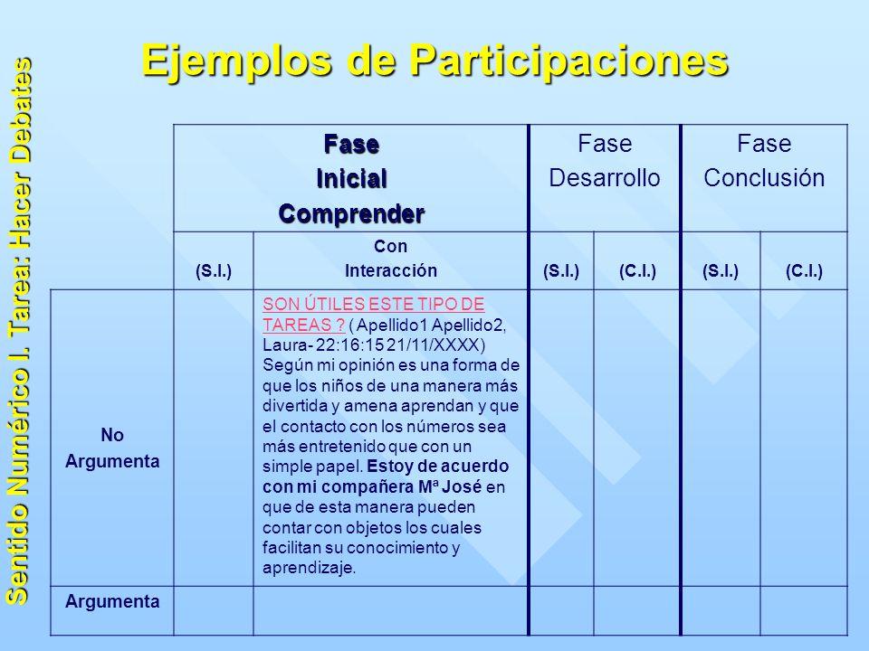 Ejemplos de Participaciones FaseInicialComprender Fase Desarrollo Fase Conclusión (S.I.) Con Interacción(S.I.)(C.I.)(S.I.)(C.I.) No Argumenta SON ÚTILES ESTE TIPO DE TAREAS SON ÚTILES ESTE TIPO DE TAREAS .