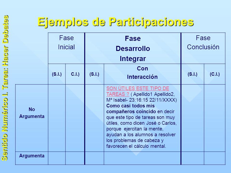Ejemplos de Participaciones Fase Inicial Fase Desarrollo Integrar Fase Conclusión (S.I.)C.I.)(S.I.) Con Interacción (S.I.)(C.I.) No Argumenta SON ÚTILES ESTE TIPO DE TAREAS SON ÚTILES ESTE TIPO DE TAREAS .