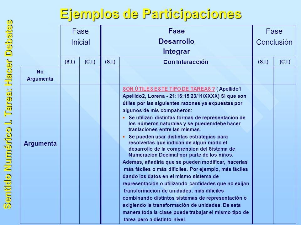 Ejemplos de Participaciones Fase Inicial Fase Desarrollo Integrar Fase Conclusión (S.I.)(C.I.)(S.I.) Con Interacción (S.I.)(C.I.) No Argumenta SON ÚTILES ESTE TIPO DE TAREAS SON ÚTILES ESTE TIPO DE TAREAS .