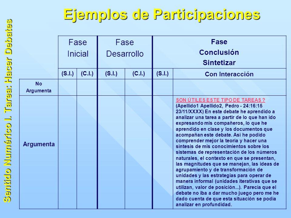 Ejemplos de Participaciones Fase Inicial Fase Desarrollo Fase Conclusión Sintetizar (S.I.)(C.I.)(S.I.)(C.I.)(S.I.) Con Interacción No Argumenta SON ÚTILES ESTE TIPO DE TAREAS .
