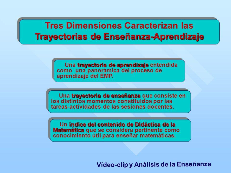 Tres Dimensiones Caracterizan las Trayectorias de Enseñanza-Aprendizaje Tres Dimensiones Caracterizan las Trayectorias de Enseñanza-Aprendizaje trayectoria de aprendizaje Una trayectoria de aprendizaje entendida como una panorámica del proceso de aprendizaje del EMP.