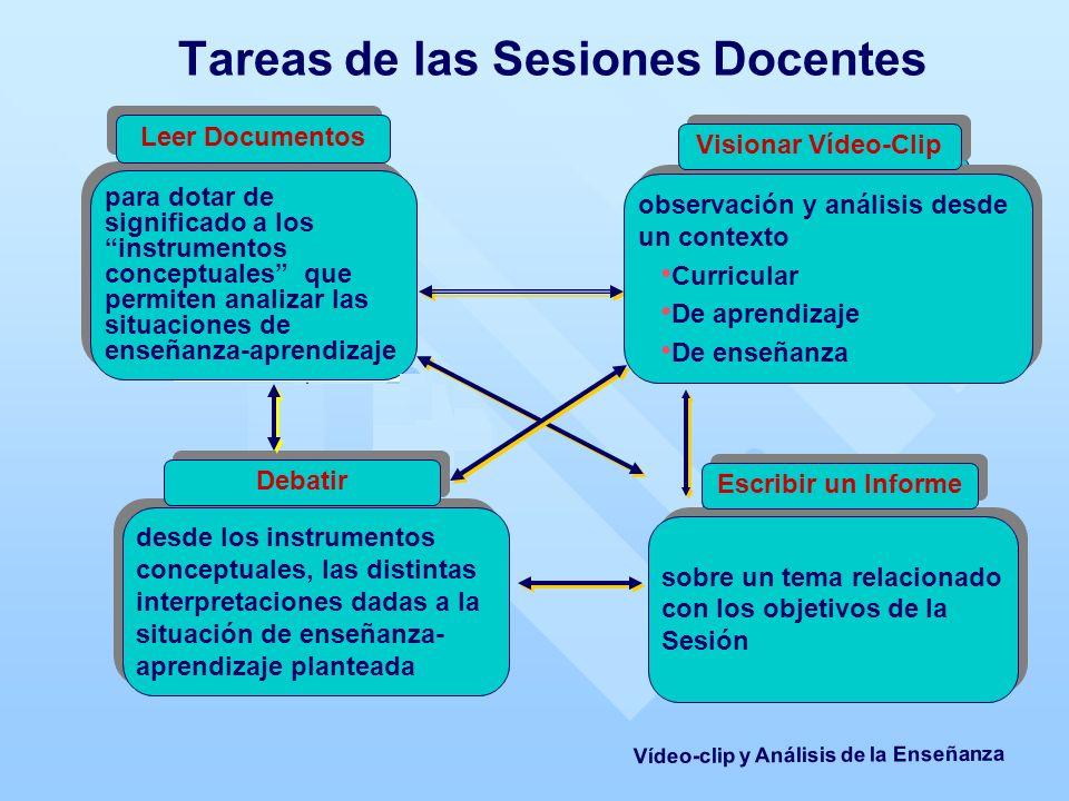 Tarea: El Caso de Miguel Aprendizaje Enseñanza Curriculum Identificación del Bloque de Contenidos: contenidos y tipos.
