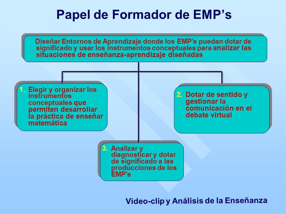 Papel de Formador de EMPs Diseñar Entornos de Aprendizaje donde los EMPs puedan dotar de significado y usar los instrumentos conceptuales para analizar las situaciones de enseñanza-aprendizaje diseñadas 1.Elegir y organizar los instrumentos conceptuales que permiten desarrollar la práctica de enseñar matemática 2.Dotar de sentido y gestionar la comunicación en el debate virtual 3.Analizar y diagnosticar y dotar de significado a las producciones de los EMPs Vídeo-clip y Análisis de la Enseñanza