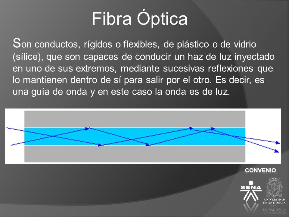 S on conductos, rígidos o flexibles, de plástico o de vidrio (sílice), que son capaces de conducir un haz de luz inyectado en uno de sus extremos, med