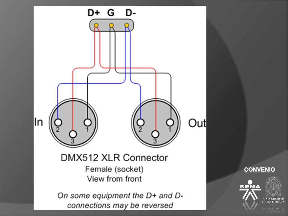 Speakon Tipo de conector empleado para conectar amplificadores y altavoces.