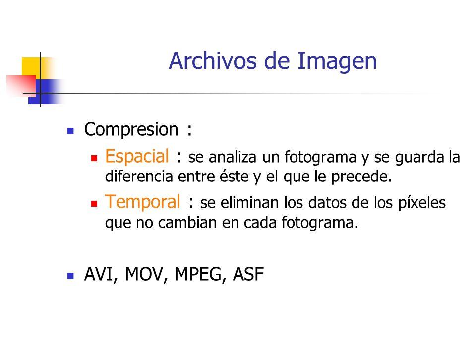 Archivos de Imagen Compresion : Espacial : se analiza un fotograma y se guarda la diferencia entre éste y el que le precede.