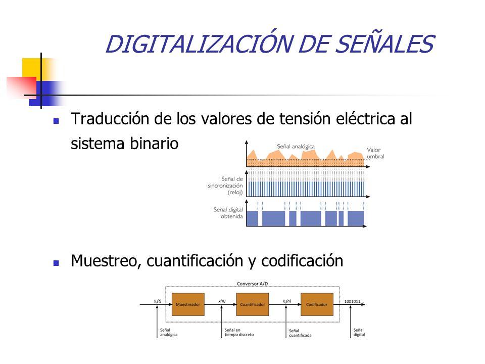 DIGITALIZACIÓN DE SEÑALES Traducción de los valores de tensión eléctrica al sistema binario Muestreo, cuantificación y codificación