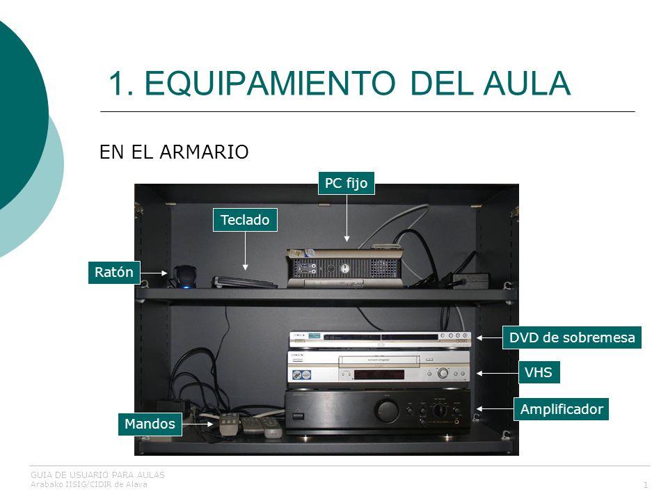 1. EQUIPAMIENTO DEL AULA 1 GUIA DE USUARIO PARA AULAS Arabako IISIG/CIDIR de Alava EN EL ARMARIO PC fijo Ratón Teclado Amplificador DVD de sobremesa V