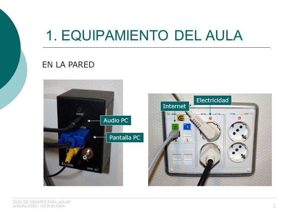 1. EQUIPAMIENTO DEL AULA 2 GUIA DE USUARIO PARA AULAS Arabako IISIG / CIDIR de Álava EN LA PARED Audio PC Pantalla PC Internet Electricidad