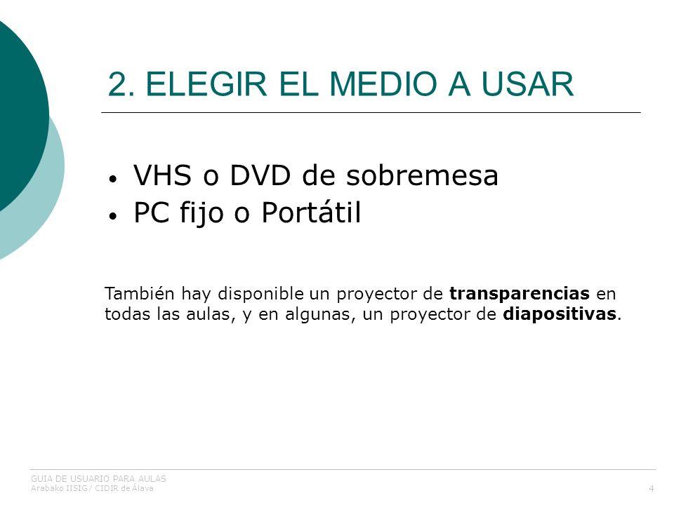 2. ELEGIR EL MEDIO A USAR VHS o DVD de sobremesa PC fijo o Portátil 4 También hay disponible un proyector de transparencias en todas las aulas, y en a