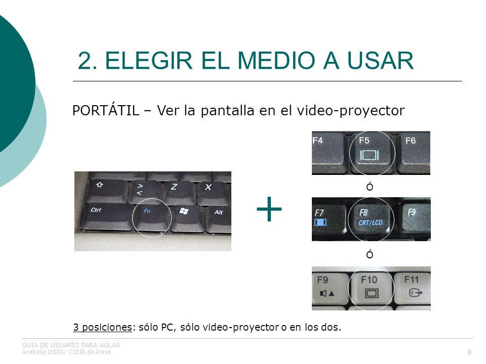 2. ELEGIR EL MEDIO A USAR 8 PORTÁTIL – Ver la pantalla en el video-proyector 3 posiciones: sólo PC, sólo video-proyector o en los dos. + Ó Ó GUIA DE U