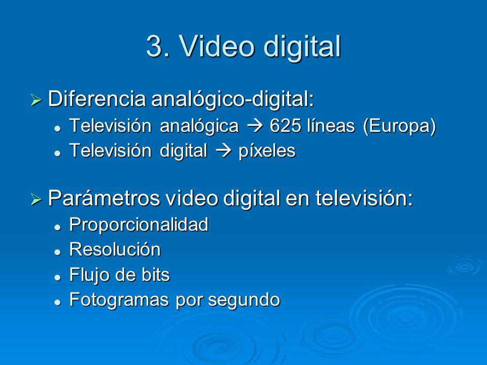 3. Video digital Diferencia analógico-digital: Diferencia analógico-digital: Televisión analógica 625 líneas (Europa) Televisión analógica 625 líneas