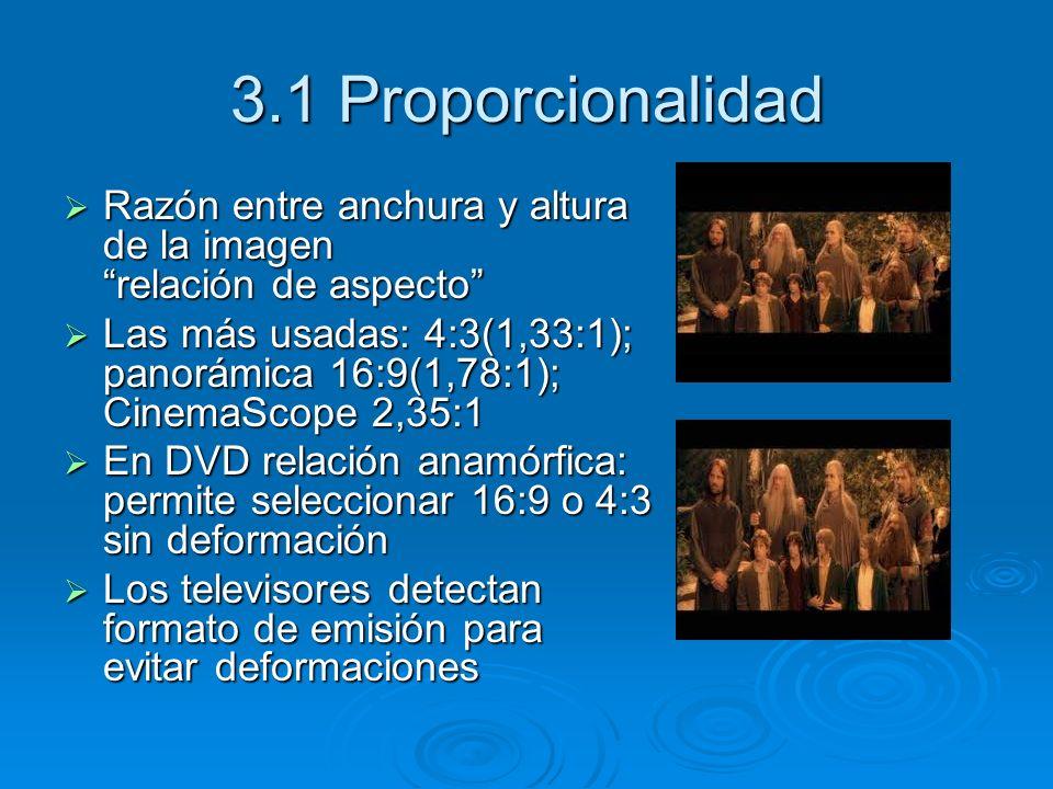 3.1 Proporcionalidad Razón entre anchura y altura de la imagen relación de aspecto Razón entre anchura y altura de la imagen relación de aspecto Las m