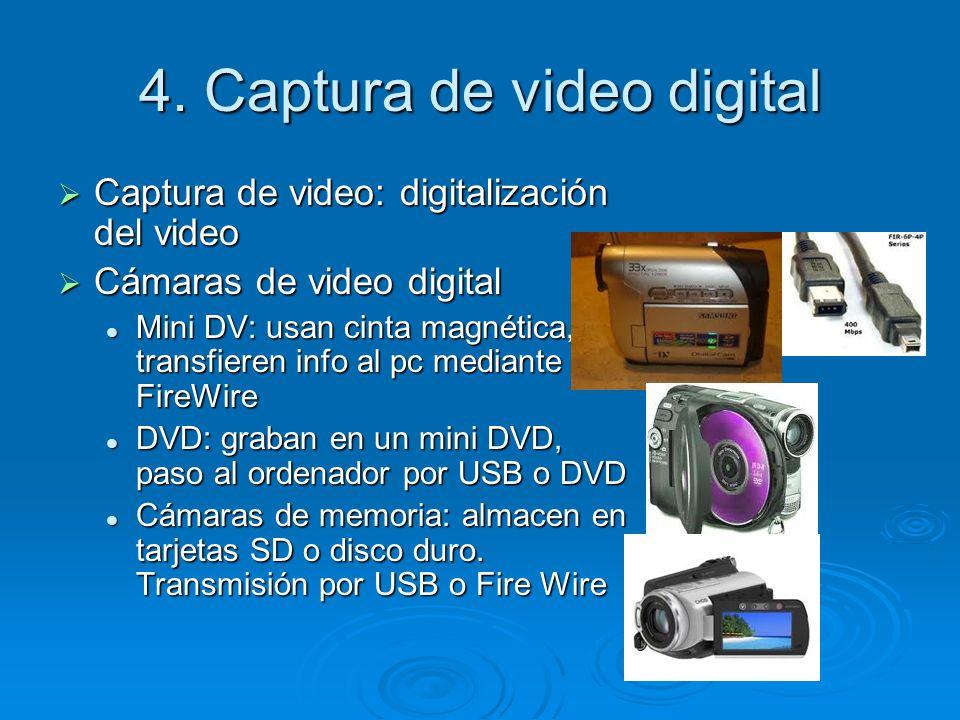 4. Captura de video digital Captura de video: digitalización del video Captura de video: digitalización del video Cámaras de video digital Cámaras de