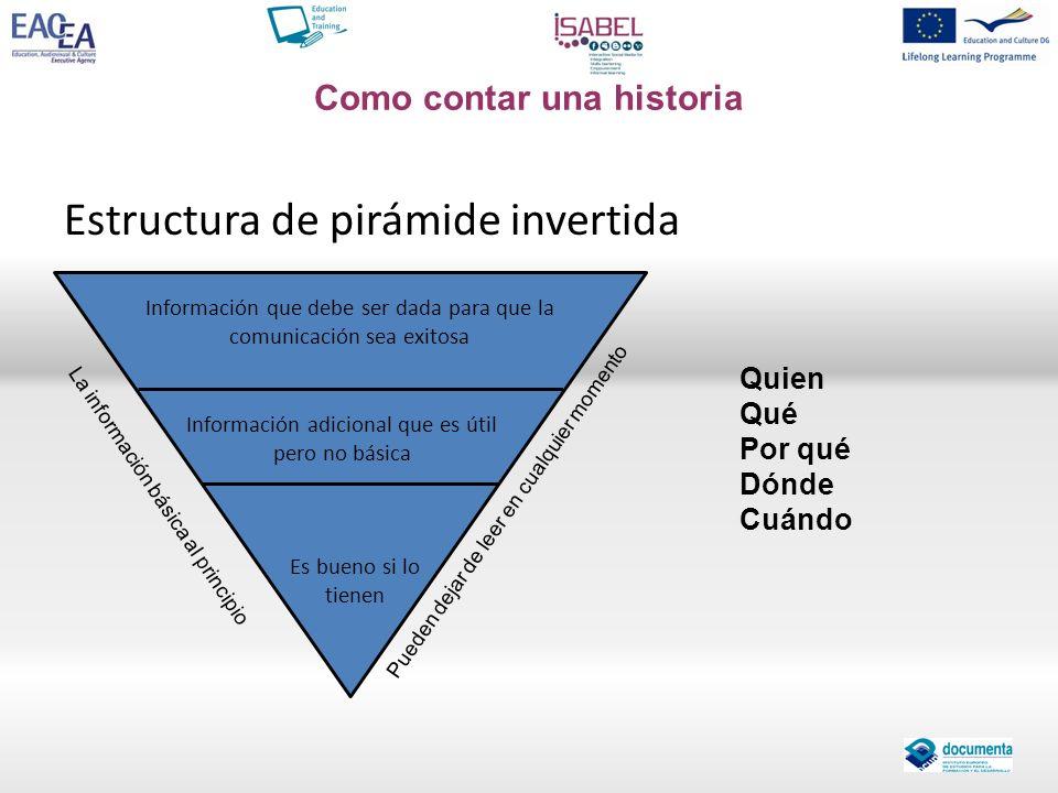 Como contar una historia Estructura de pirámide invertida Información que debe ser dada para que la comunicación sea exitosa Información adicional que